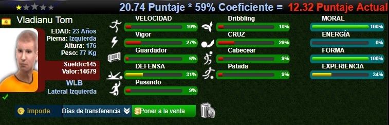 puntuación de jugadores en goaltycoon